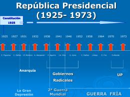 Historia de Chile - Patricio Alvarez Silva