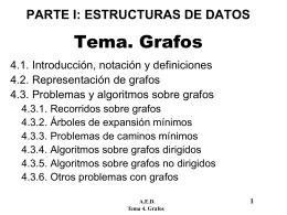PARTE I: ESTRUCTURAS DE DATOS Tema 4. Grafos