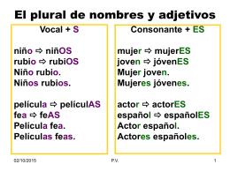 Artículo + Sustantivo + adjetivo