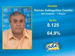 Votos 8.125 64,61%