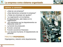 UD1 La empresa como sistema organizado