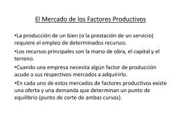 El Mercado de los Factores Productivos