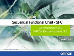CX-Programmer SFC