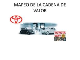 MAPEO DE LA CADENA DE VALOR