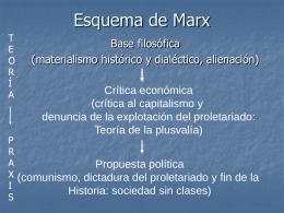 Marx - filosofiajosefinas