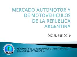 MERCADO AUTOMOTOR Y DE MOTOVEHICULOS DE LA …
