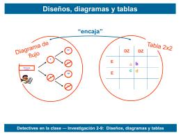 Spanish2.9