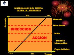 tiempo_jerarquia - Blog de Luis Miguel Manene | Soy