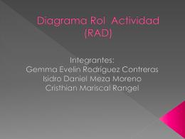 Diagrama Rol Actividad (RAD)