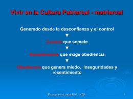 Vivir en la Cultura Patriarcal