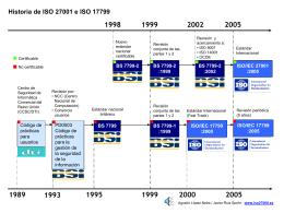 Historia de ISO 27001
