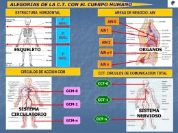 alegorias_cuerpo - Blog de Luis Miguel Manene | Soy