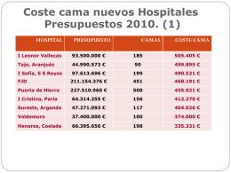 Presupuesto por capita 2008