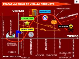 ciclo_vida - Blog de Luis Miguel Manene | Soy ingeniero