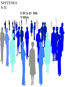 Ciclo de Vida y Metodologias - IUPSM