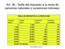 Art. 36.- Tarifa del impuesto a la renta de personas