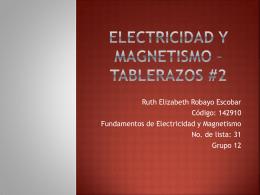 Electricidad y magnetismo – tablerazos #2