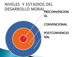 NIVELES Y ESTADIOS DEL DESARROLLO MORAL