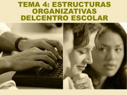 TEMA 4: ESTRUCTURAS ORGANIZATIVAS DELCENTRO …