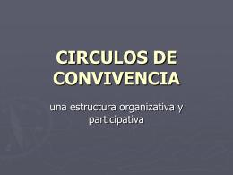 CIRCULOS DE CONVIVENCIA - convivencia