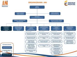 Diapositiva 1 - Agencia Nacional de Infraestructura | ANI