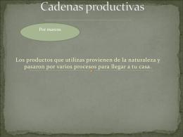 Cadenas productivas - las-tic