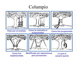 Columpio