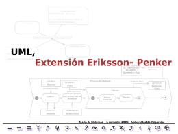 Modelamiento de Negocio con UML