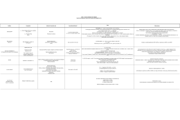 BOTIQUIN DE ANTIDOTOS Servicio de Urgencias Hosp La …