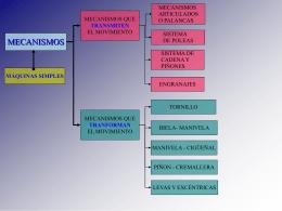 Mecanismos 2 - WEB TECNOLOGIA ESTUARIA