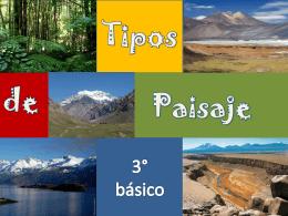 Tipos de paisajes - Nueva base curricular mineduc