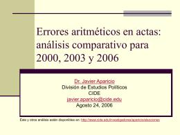 Errores aritmeticos en actas: comparativo 2000