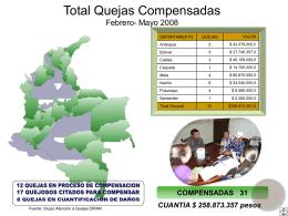 Total Quejas Compensadas Corte. Febrero 2008
