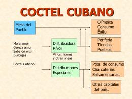 COCTEL CUBANO - Universidad EAFIT