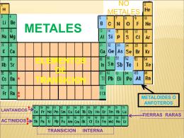 CLASES DE MEZCLAS