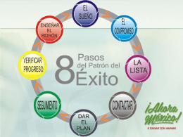 Diapositiva 1 - Juntos Contigo en el Exito !!