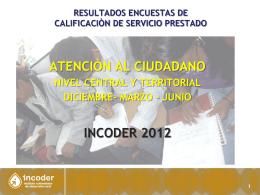 www.incoder.gov.co