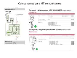 Componentes para MT comunicantes