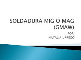 SOLDADURA MIG - Procesos de Manufactura | Otro sitio …