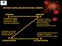 metodo_CAPAz