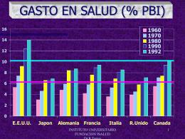 GASTO EN SALUD (% PBI) - DISASTER info DESASTRES