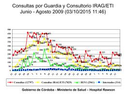Consultas por Guardia y Consultorio IRAG/ETI Junio