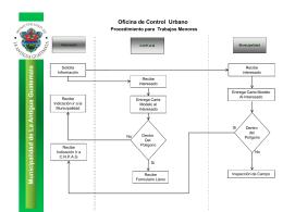 Diapositiva 1 - Municipalidad de La Antigua Guatemala