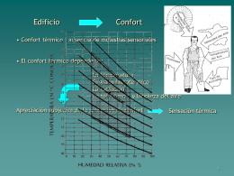 Bero-transmisio mekanismoak