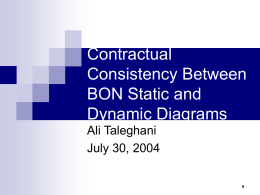 Contractual Consistency Between BON Static and Dynamic