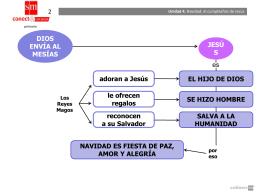 Diapositiva 1 - Ediciones SM