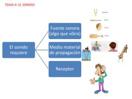 TEMA 4: EL SONIDO