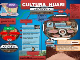 Diapositiva 1 - pronafcaphistoriageografiaperu