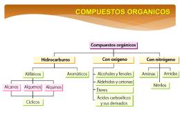 NOMENCLATURA DE COMPUESTOS ORGANICOS