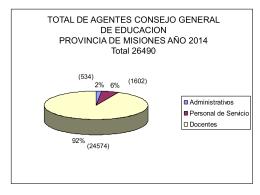 Diapositiva 1 - .| Gobierno de la Provincia de Misiones